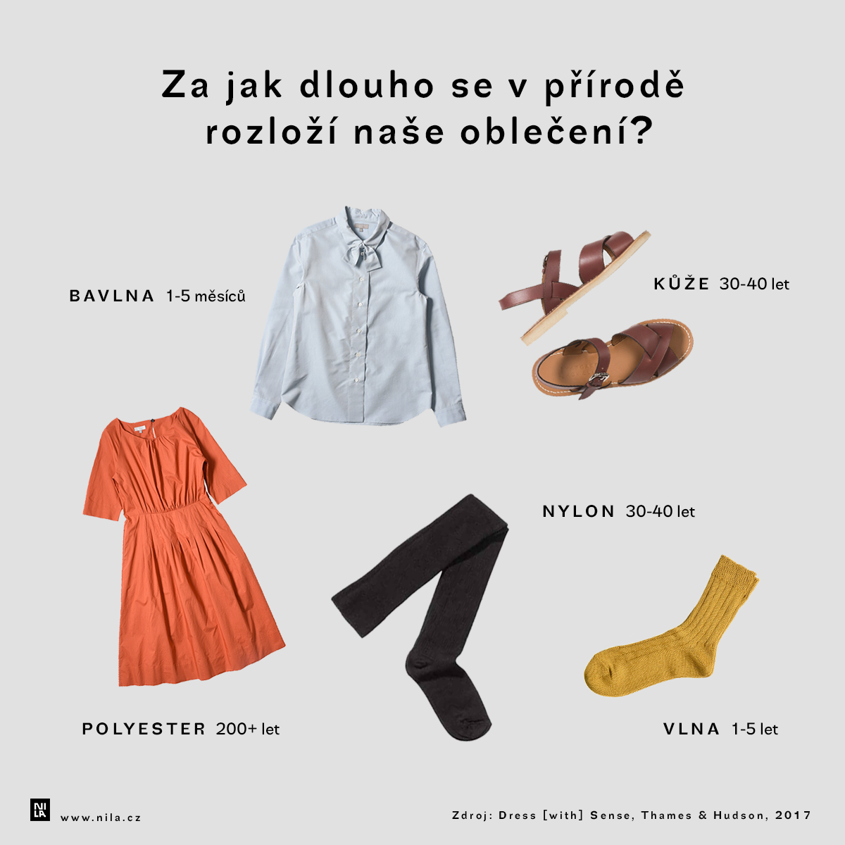 infografika_materialy.png