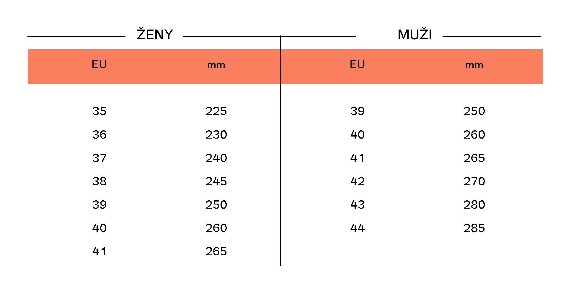 tabulka_velikosti_sandaly.jpg